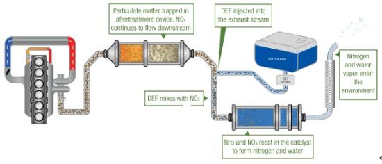 UREA engine water pump diagram engine rocker arm diagram wiring diagram 2002 ls1 water flow direction diagram at fashall.co